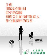 关于项目万博manbetx官网